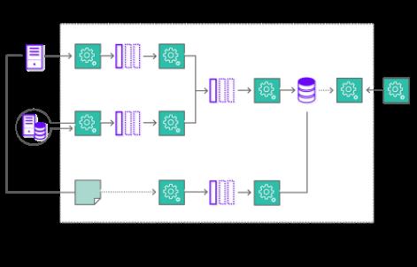 [System architecture diagram example]